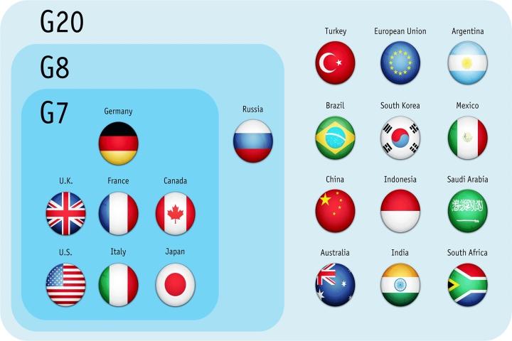 g20-g7-global-governance-landscape