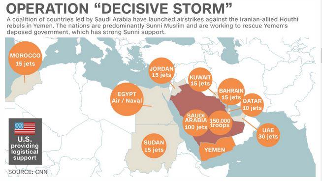 Operation-Deceive-Storm-Yemen-Conflict