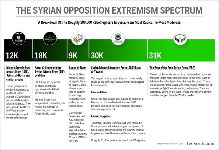 syrian rebels breakdown_06.jpg